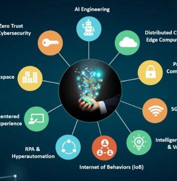 -Technology-Trends